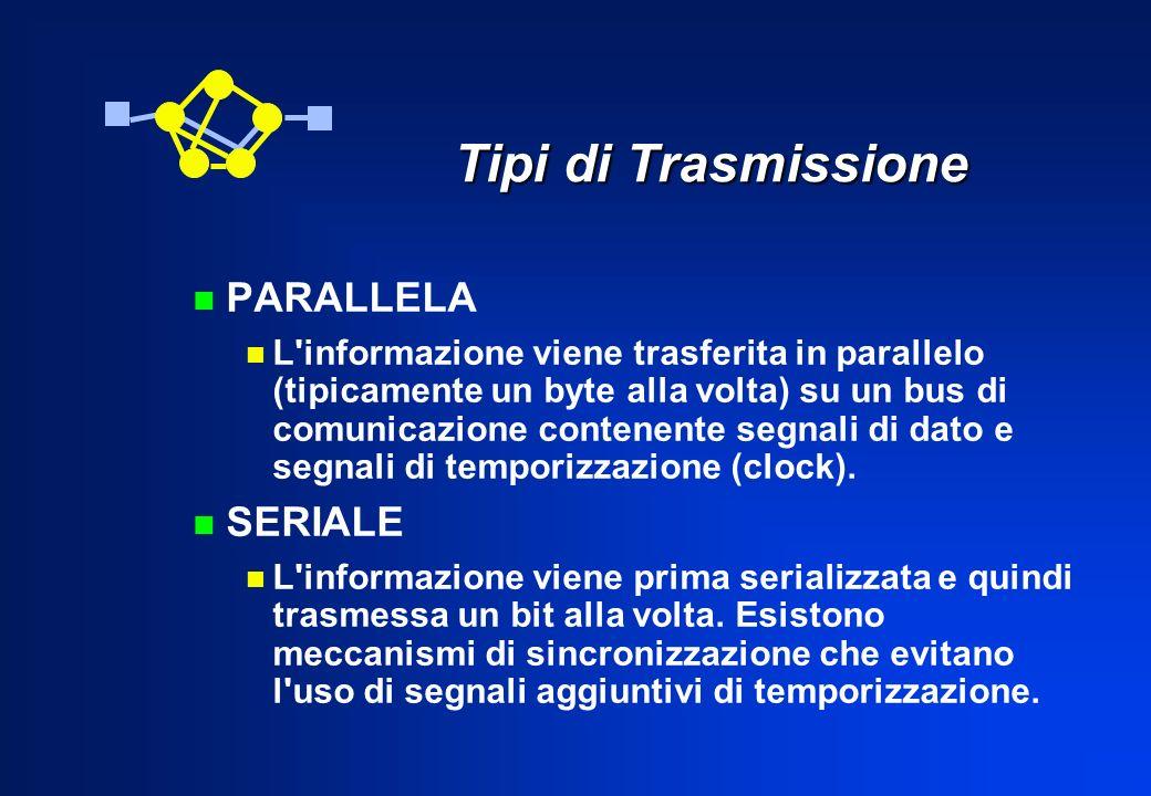n PARALLELA n L'informazione viene trasferita in parallelo (tipicamente un byte alla volta) su un bus di comunicazione contenente segnali di dato e se
