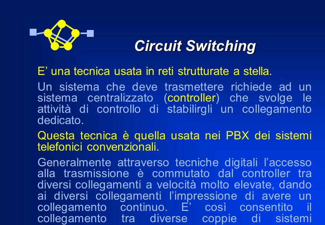 Circuit Switching Circuit Switching E una tecnica usata in reti strutturate a stella. Un sistema che deve trasmettere richiede ad un sistema centraliz