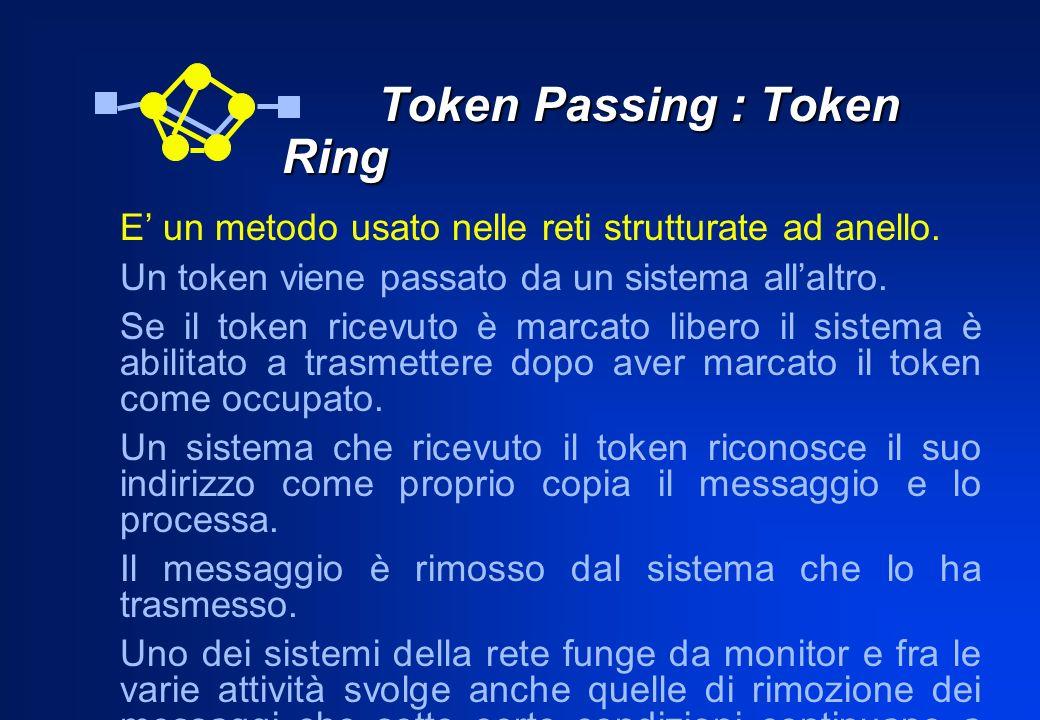 Token Passing : Token Ring Token Passing : Token Ring E un metodo usato nelle reti strutturate ad anello. Un token viene passato da un sistema allaltr