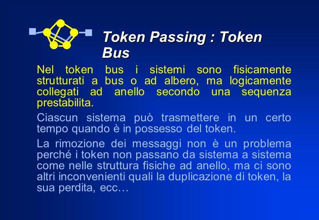 Token Passing : Token Bus Nel token bus i sistemi sono fisicamente strutturati a bus o ad albero, ma logicamente collegati ad anello secondo una seque
