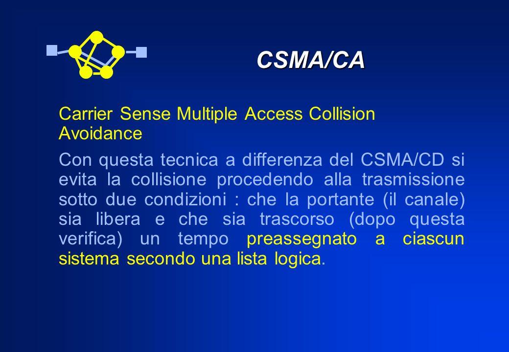 CSMA/CA CSMA/CA Carrier Sense Multiple Access Collision Avoidance Con questa tecnica a differenza del CSMA/CD si evita la collisione procedendo alla t