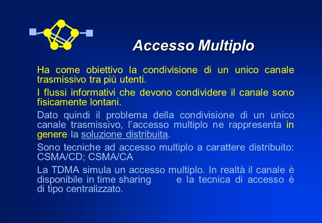 Accesso Multiplo Ha come obiettivo la condivisione di un unico canale trasmissivo tra più utenti. I flussi informativi che devono condividere il canal