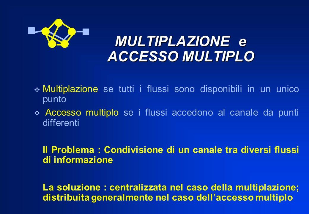 MULTIPLAZIONE e ACCESSO MULTIPLO Multiplazione se tutti i flussi sono disponibili in un unico punto Accesso multiplo se i flussi accedono al canale da