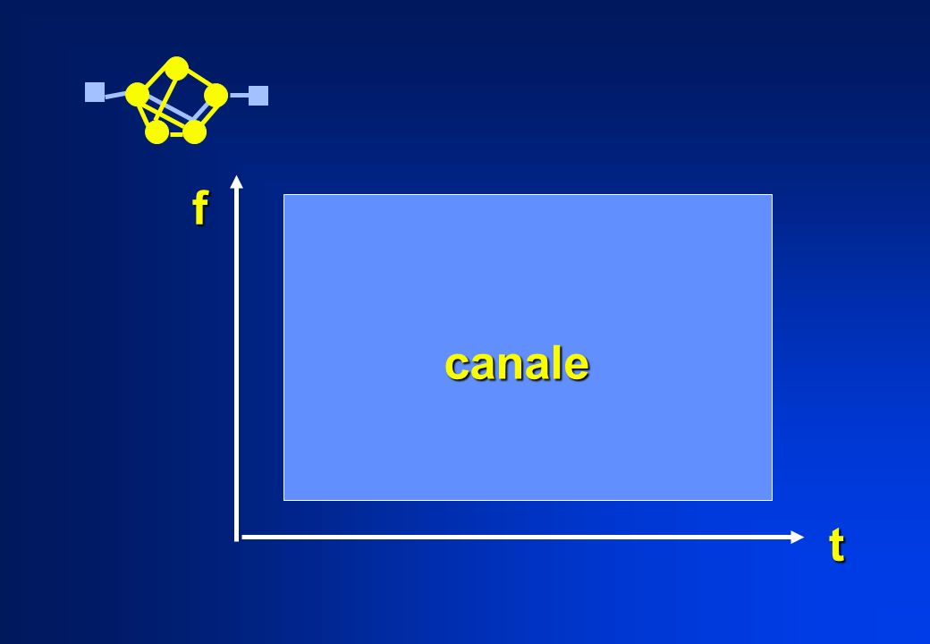 f t canale