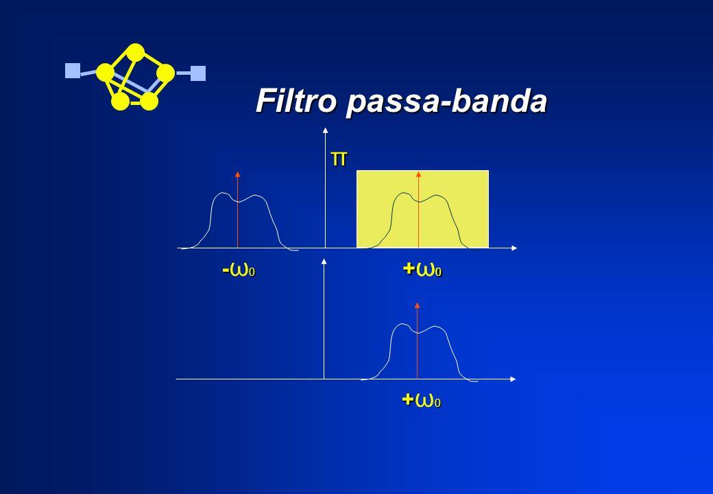 Filtro passa-banda Filtro passa-banda -0-ω0-0-ω0 +0+ω0+0+ω0 π +0+ω0+0+ω0 +0+ω0+0+ω0