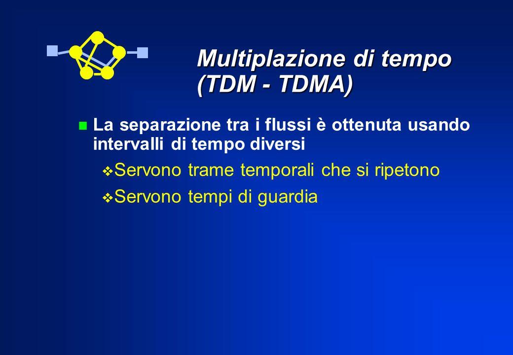 Multiplazione di tempo (TDM - TDMA) n La separazione tra i flussi è ottenuta usando intervalli di tempo diversi Servono trame temporali che si ripeton