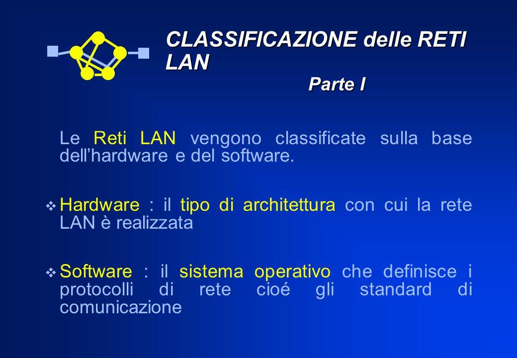 CLASSIFICAZIONE delle RETI LAN Parte I Le Reti LAN vengono classificate sulla base dellhardware e del software. Hardware : il tipo di architettura con