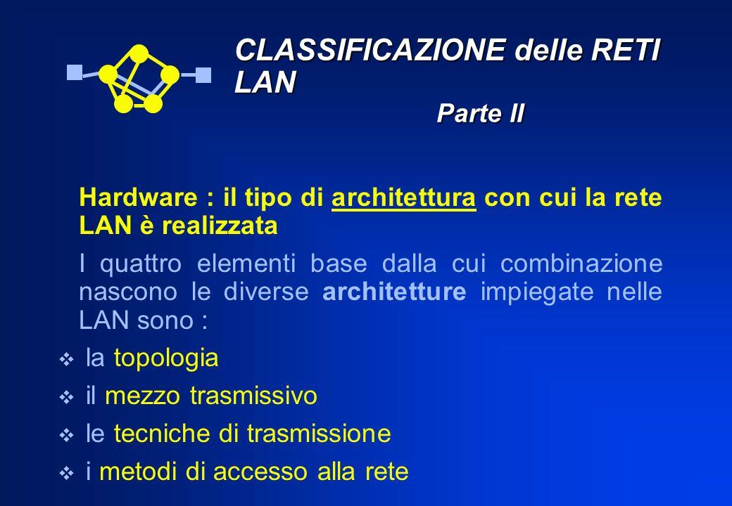 CLASSIFICAZIONE delle RETI LAN Parte II Hardware : il tipo di architettura con cui la rete LAN è realizzata I quattro elementi base dalla cui combinaz