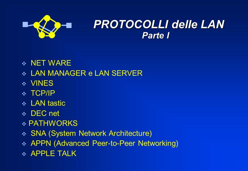 PROTOCOLLI delle LAN Parte I PROTOCOLLI delle LAN Parte I NET WARE LAN MANAGER e LAN SERVER VINES TCP/IP LAN tastic DEC net PATHWORKS SNA (System Netw
