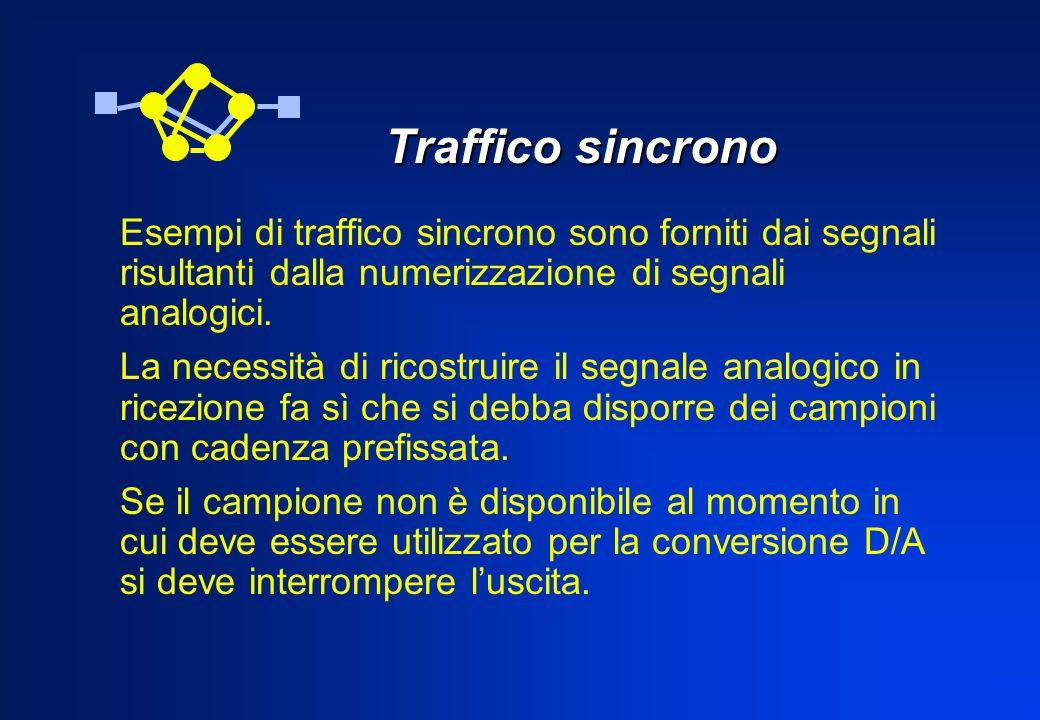 Traffico sincrono Traffico sincrono Esempi di traffico sincrono sono forniti dai segnali risultanti dalla numerizzazione di segnali analogici. La nece