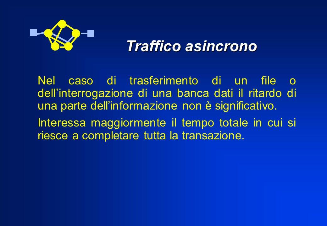 Traffico asincrono Traffico asincrono Nel caso di trasferimento di un file o dellinterrogazione di una banca dati il ritardo di una parte dellinformaz