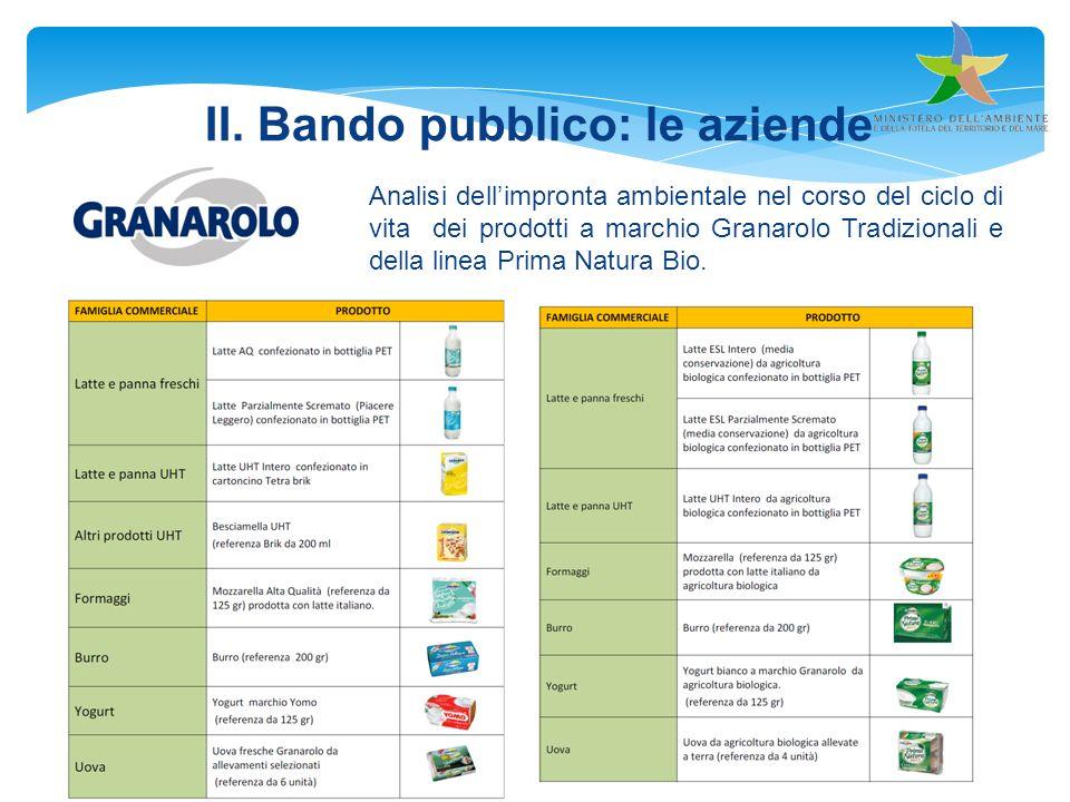 II. Bando pubblico: le aziende Analisi dellimpronta ambientale nel corso del ciclo di vita dei prodotti a marchio Granarolo Tradizionali e della linea