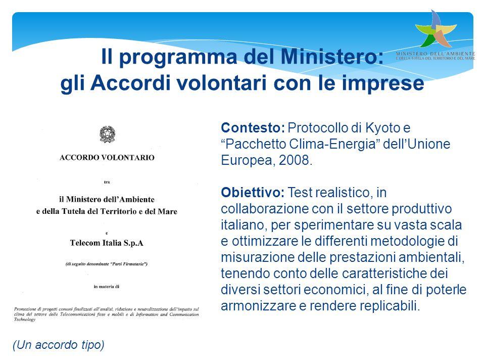 Il programma del Ministero: gli Accordi volontari con le imprese Contesto: Protocollo di Kyoto ePacchetto Clima-Energia dellUnione Europea, 2008. Obie