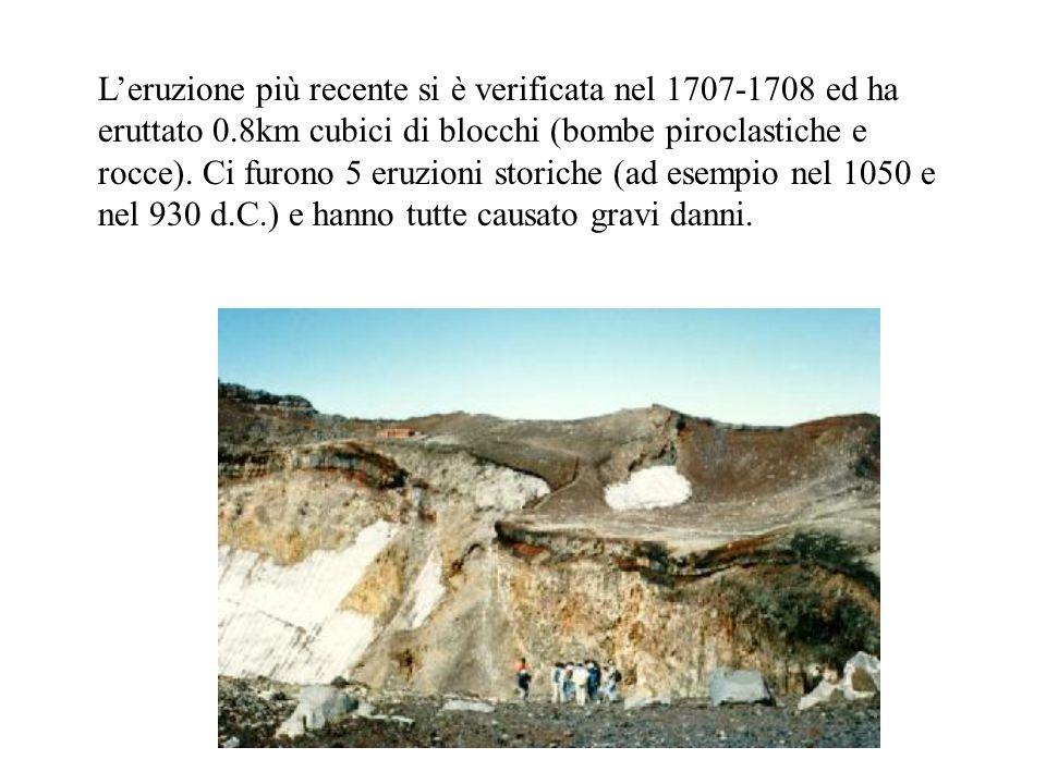 Leruzione più recente si è verificata nel 1707-1708 ed ha eruttato 0.8km cubici di blocchi (bombe piroclastiche e rocce). Ci furono 5 eruzioni storich