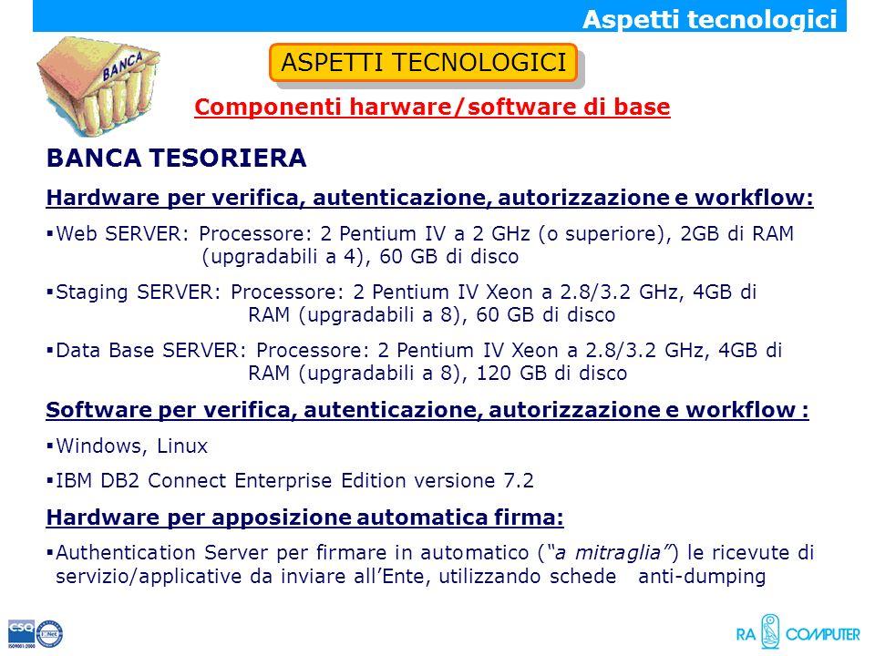 BANCA TESORIERA Hardware per verifica, autenticazione, autorizzazione e workflow: Web SERVER: Processore: 2 Pentium IV a 2 GHz (o superiore), 2GB di R