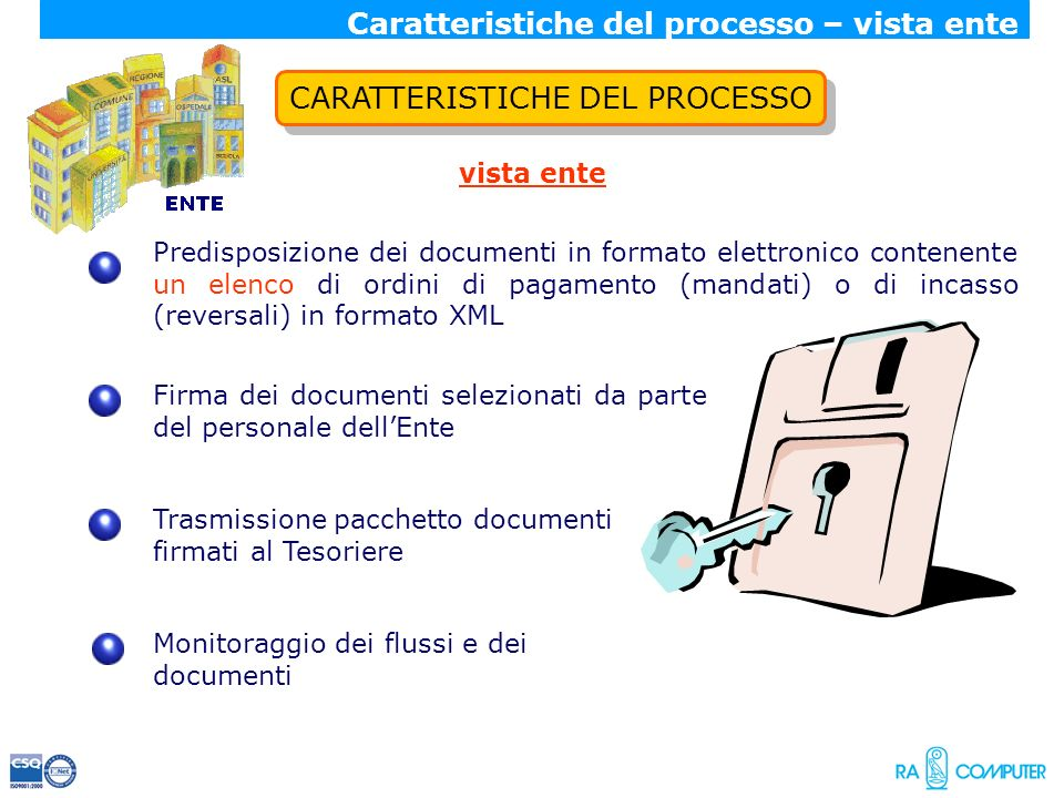 CARATTERISTICHE DEL PROCESSO Firma dei documenti selezionati da parte del personale dellEnte Trasmissione pacchetto documenti firmati al Tesoriere Pre