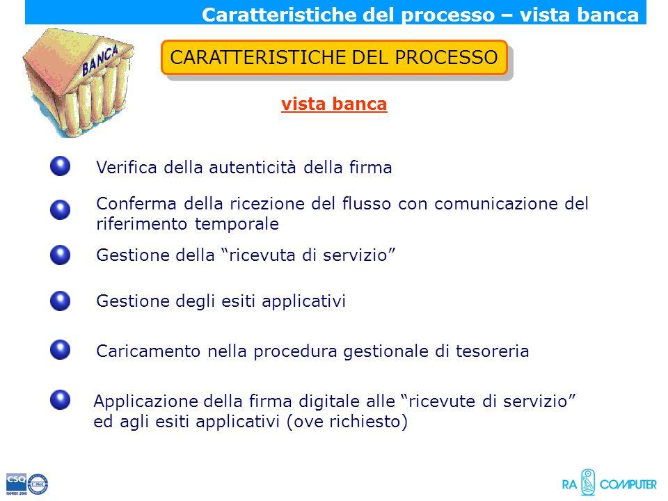 CARATTERISTICHE DEL PROCESSO Gestione della ricevuta di servizio Verifica della autenticità della firma vista banca Caricamento nella procedura gestio