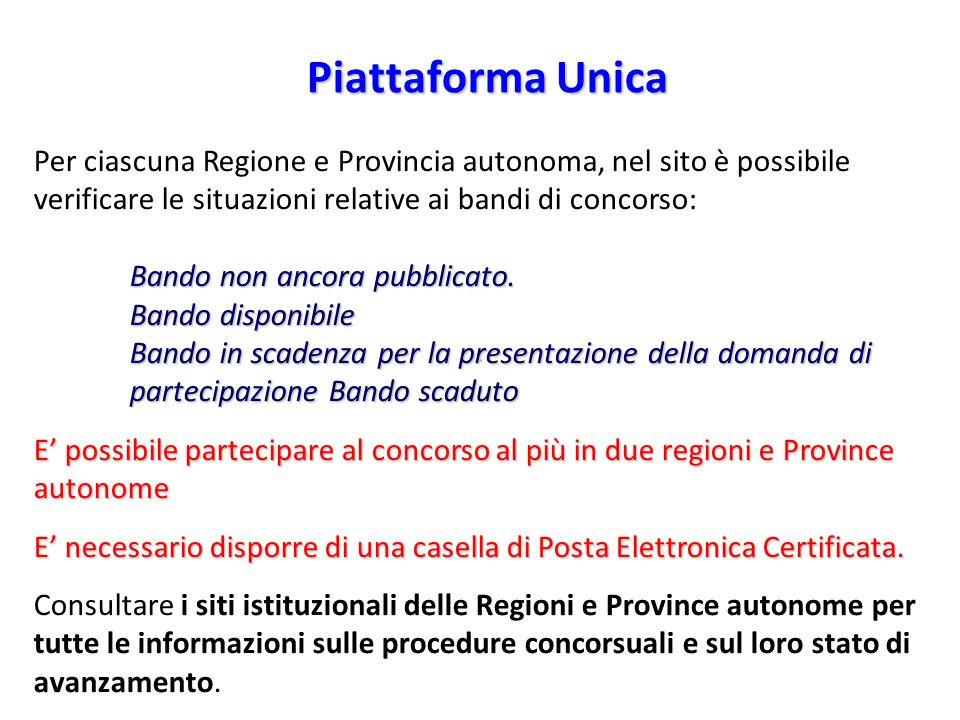 Piattaforma Unica Per ciascuna Regione e Provincia autonoma, nel sito è possibile verificare le situazioni relative ai bandi di concorso: Bando non an