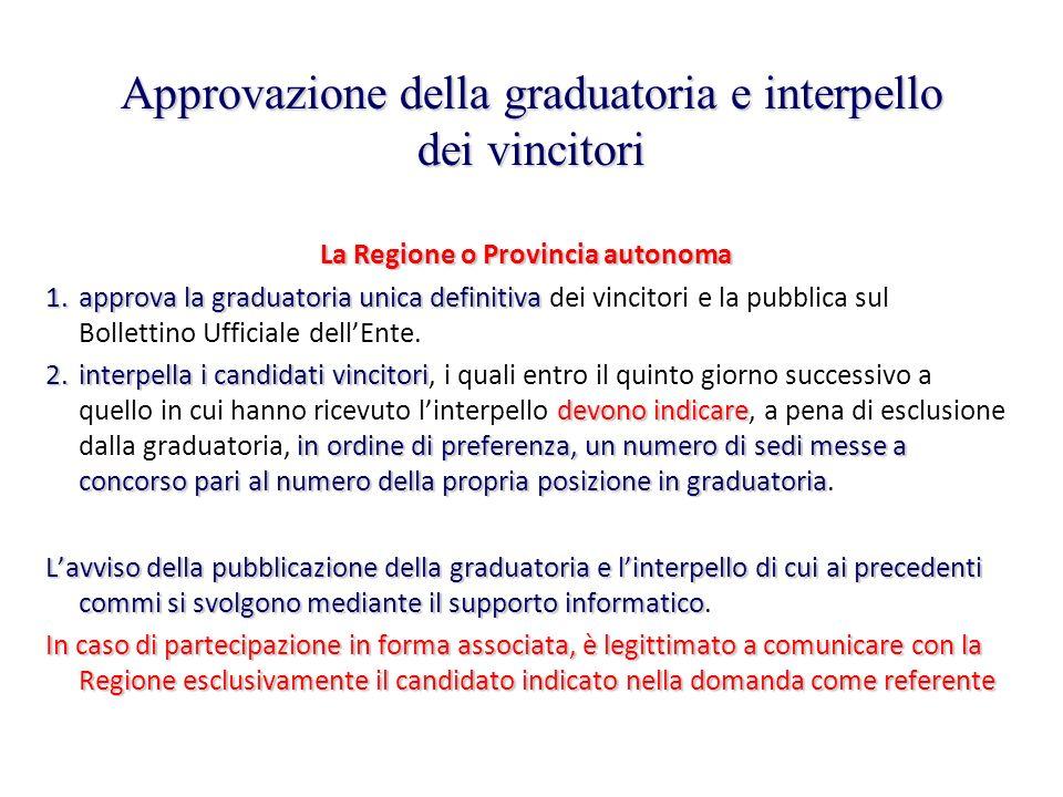 Approvazione della graduatoria e interpello dei vincitori La Regione o Provincia autonoma 1.approva la graduatoria unica definitiva 1.approva la gradu