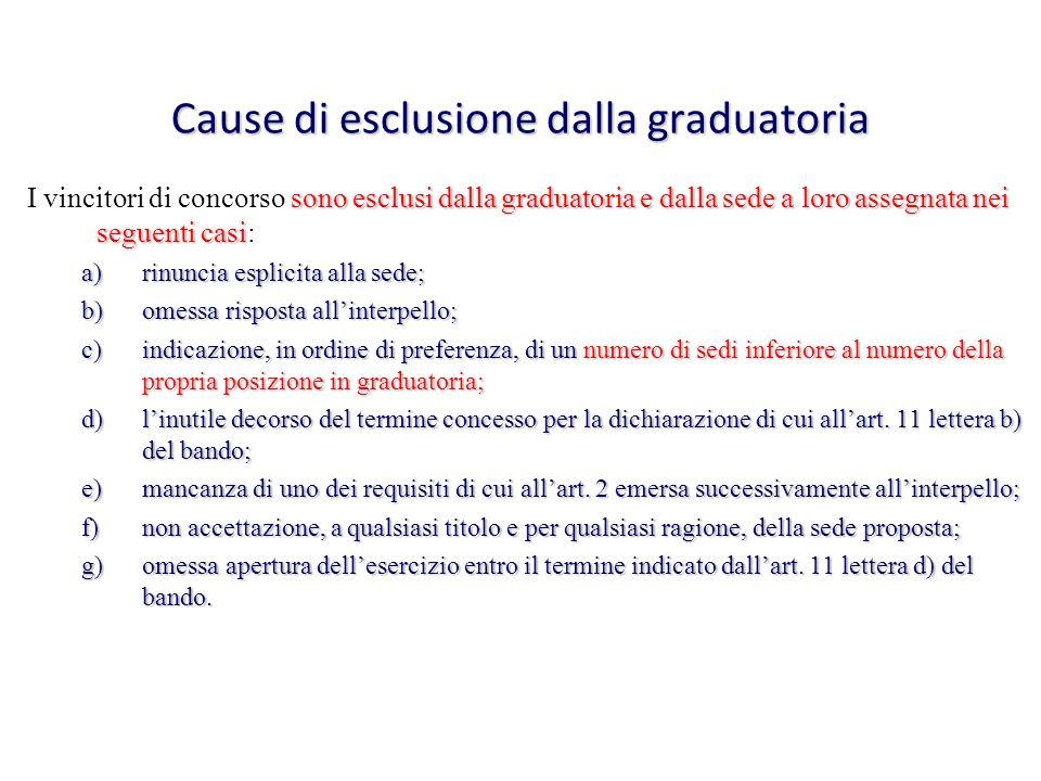 Cause di esclusione dalla graduatoria sono esclusi dalla graduatoria e dalla sede a loro assegnata nei seguenti casi I vincitori di concorso sono escl
