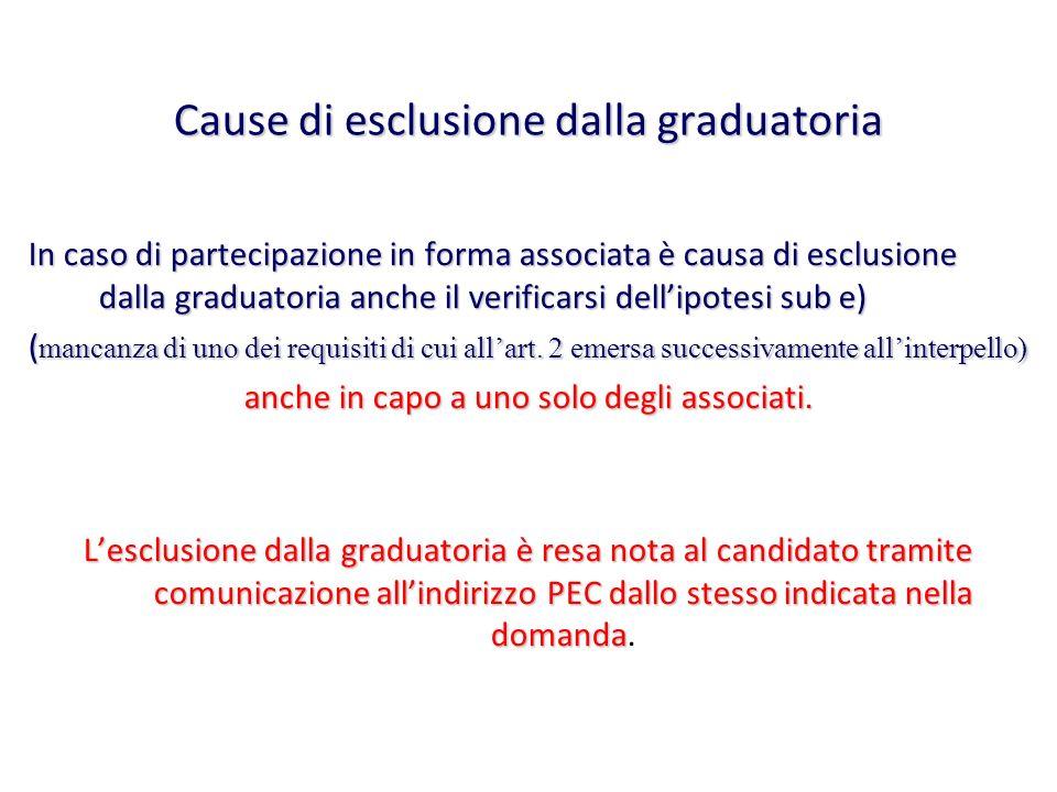 Cause di esclusione dalla graduatoria In caso di partecipazione in forma associata è causa di esclusione dalla graduatoria anche il verificarsi dellip
