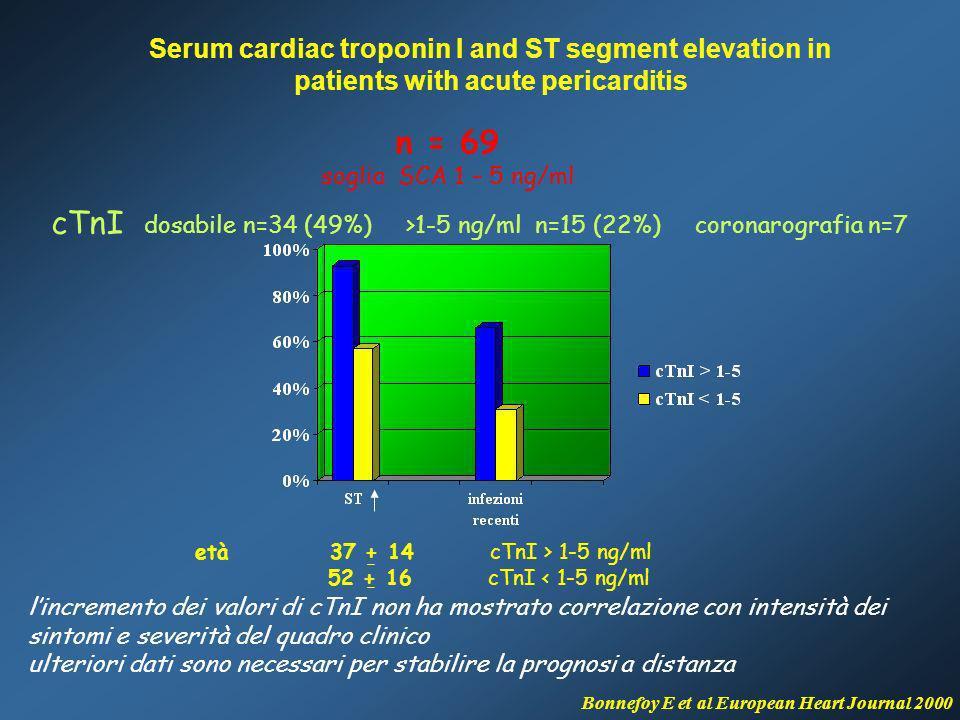 lincremento dei valori di cTnI non ha mostrato correlazione con intensità dei sintomi e severità del quadro clinico ulteriori dati sono necessari per