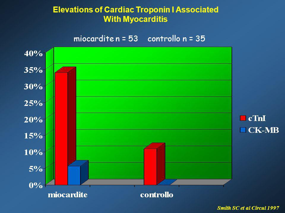 miocardite n = 53 controllo n = 35 Smith SC et al Circul 1997 Elevations of Cardiac Troponin I Associated With Myocarditis