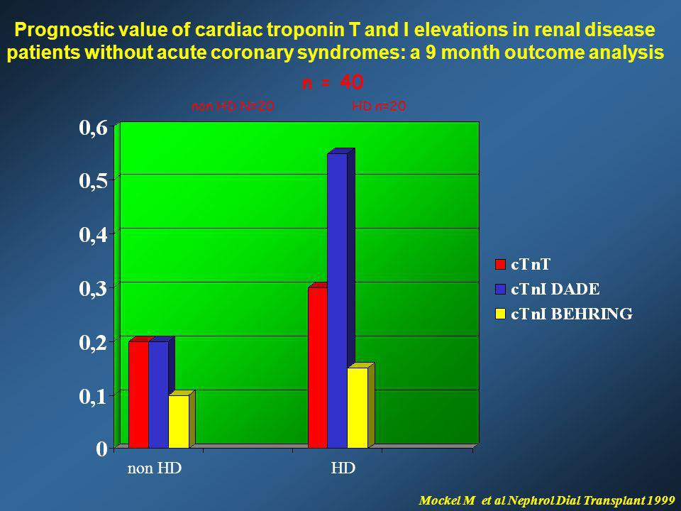 n = 40 non HD N=20 HD n=20 non HDHD Mockel M et al Nephrol Dial Transplant 1999 Prognostic value of cardiac troponin T and I elevations in renal disea