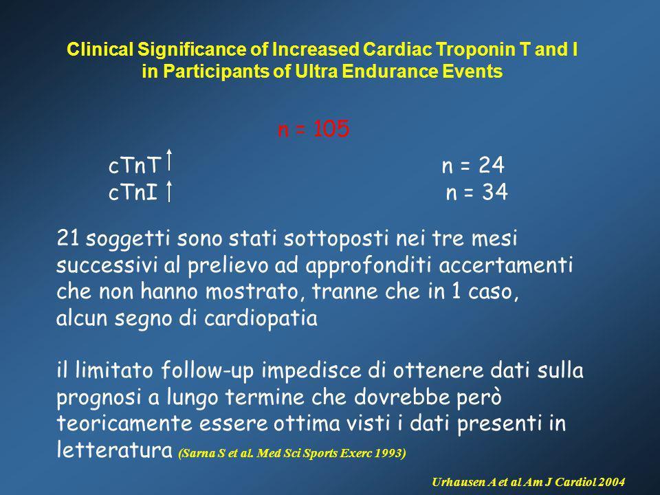 n = 105 Urhausen A et al Am J Cardiol 2004 cTnT n = 24 cTnI n = 34 21 soggetti sono stati sottoposti nei tre mesi successivi al prelievo ad approfondi