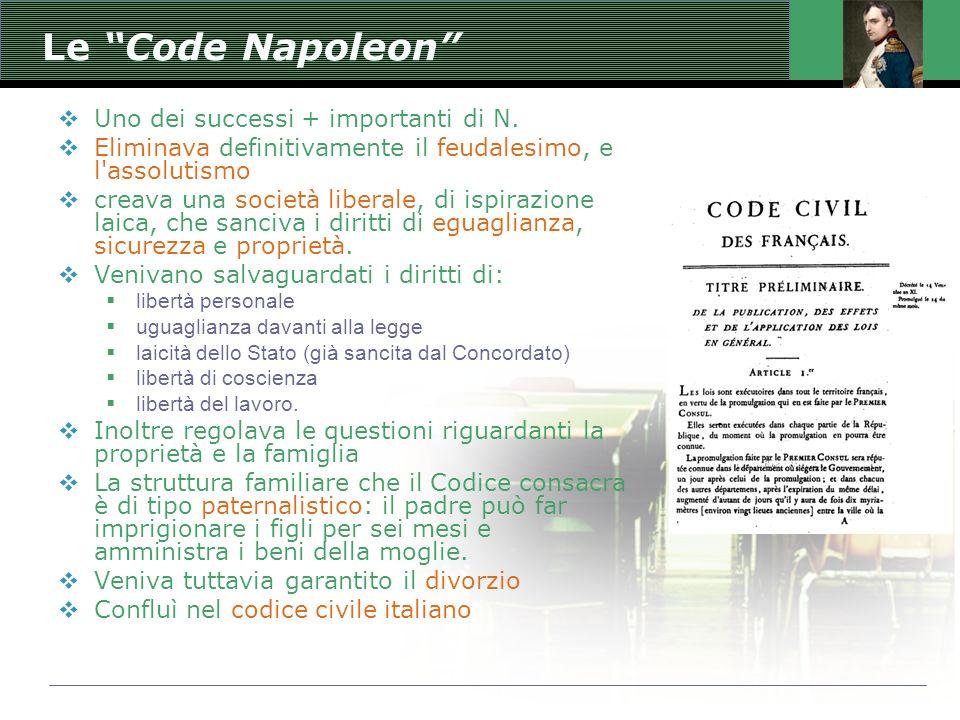 Le Code Napoleon Uno dei successi + importanti di N. Eliminava definitivamente il feudalesimo, e l'assolutismo creava una società liberale, di ispiraz