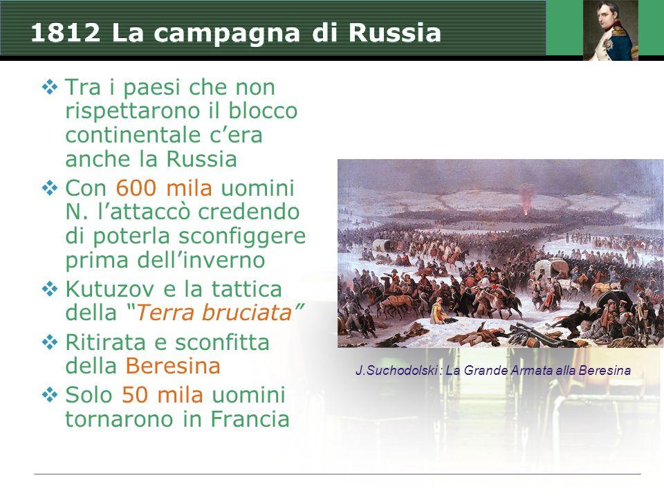 1812 La campagna di Russia Tra i paesi che non rispettarono il blocco continentale cera anche la Russia Con 600 mila uomini N. lattaccò credendo di po