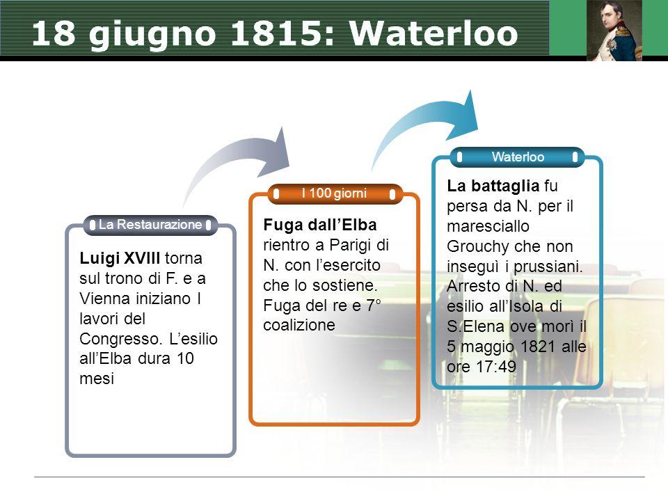 18 giugno 1815: Waterloo I 100 giorni Waterloo La Restaurazione Luigi XVIII torna sul trono di F. e a Vienna iniziano I lavori del Congresso. Lesilio