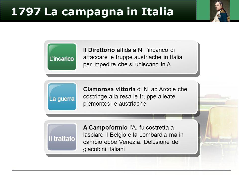 1797 La campagna in Italia Lincarico Il Direttorio affida a N. lincarico di attaccare le truppe austriache in Italia per impedire che si uniscano in A