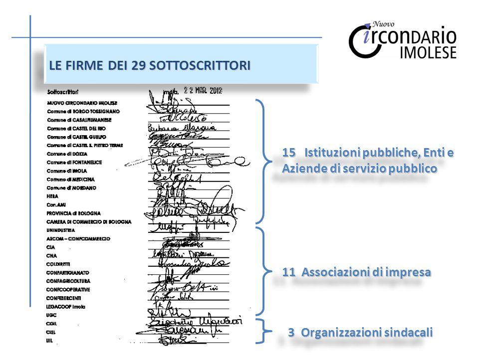 LE FIRME DEI 29 SOTTOSCRITTORI 15 Istituzioni pubbliche, Enti e Aziende di servizio pubblico 11 Associazioni di impresa 3 Organizzazioni sindacali 3 Organizzazioni sindacali