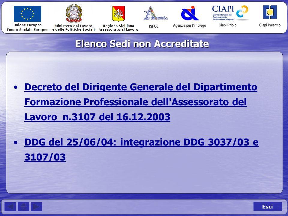 Elenco Sedi non Accreditate Decreto del Dirigente Generale del Dipartimento Formazione Professionale dell Assessorato del Lavoro n.3107 del 16.12.2003Decreto del Dirigente Generale del Dipartimento Formazione Professionale dell Assessorato del Lavoro n.3107 del 16.12.2003 DDG del 25/06/04: integrazione DDG 3037/03 e 3107/03DDG del 25/06/04: integrazione DDG 3037/03 e 3107/03 Esci
