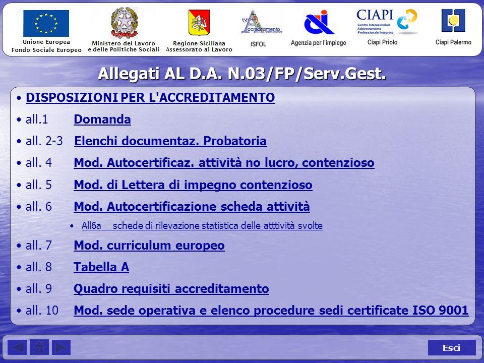 Allegati AL D.A. N.03/FP/Serv.Gest.