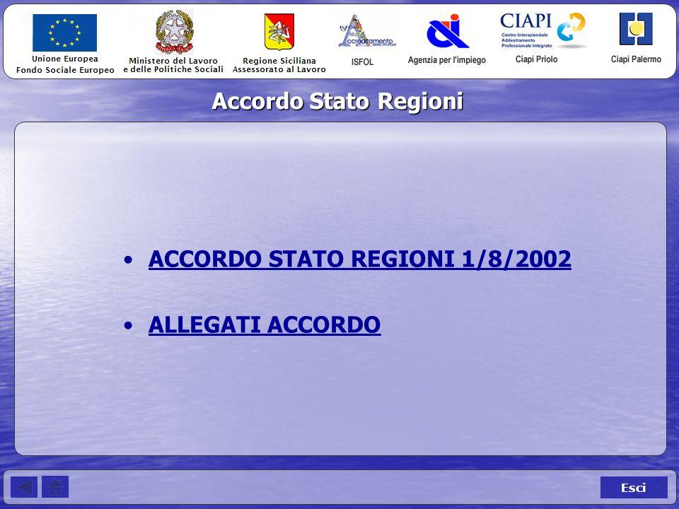 Accordo Stato Regioni Esci ACCORDO STATO REGIONI 1/8/2002 ALLEGATI ACCORDO