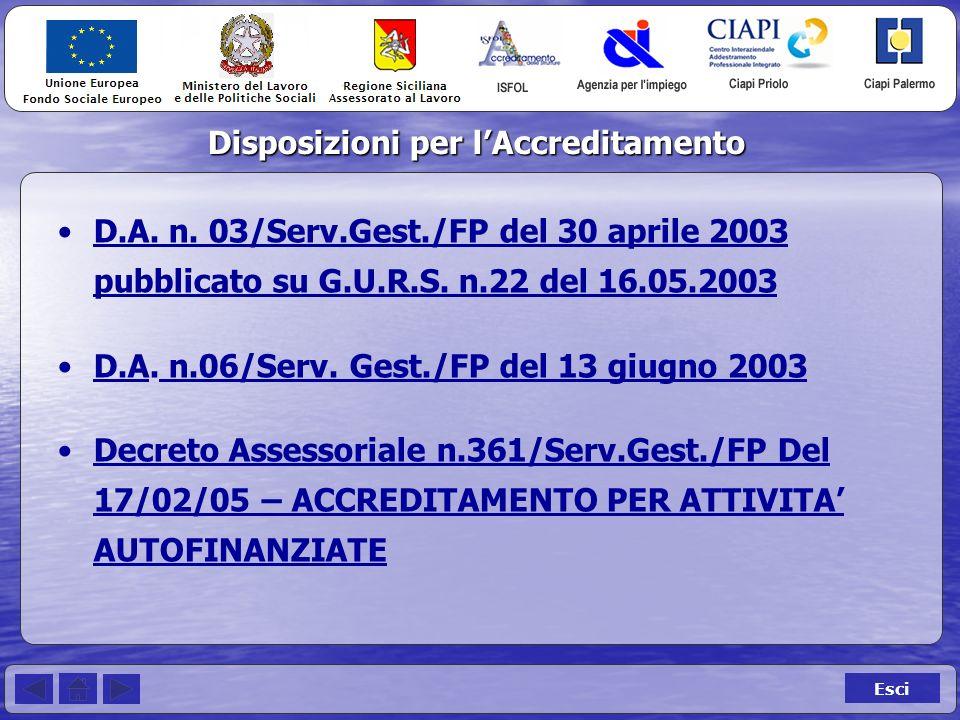 D.A. n. 03/Serv.Gest./FP del 30 aprile 2003 pubblicato su G.U.R.S.