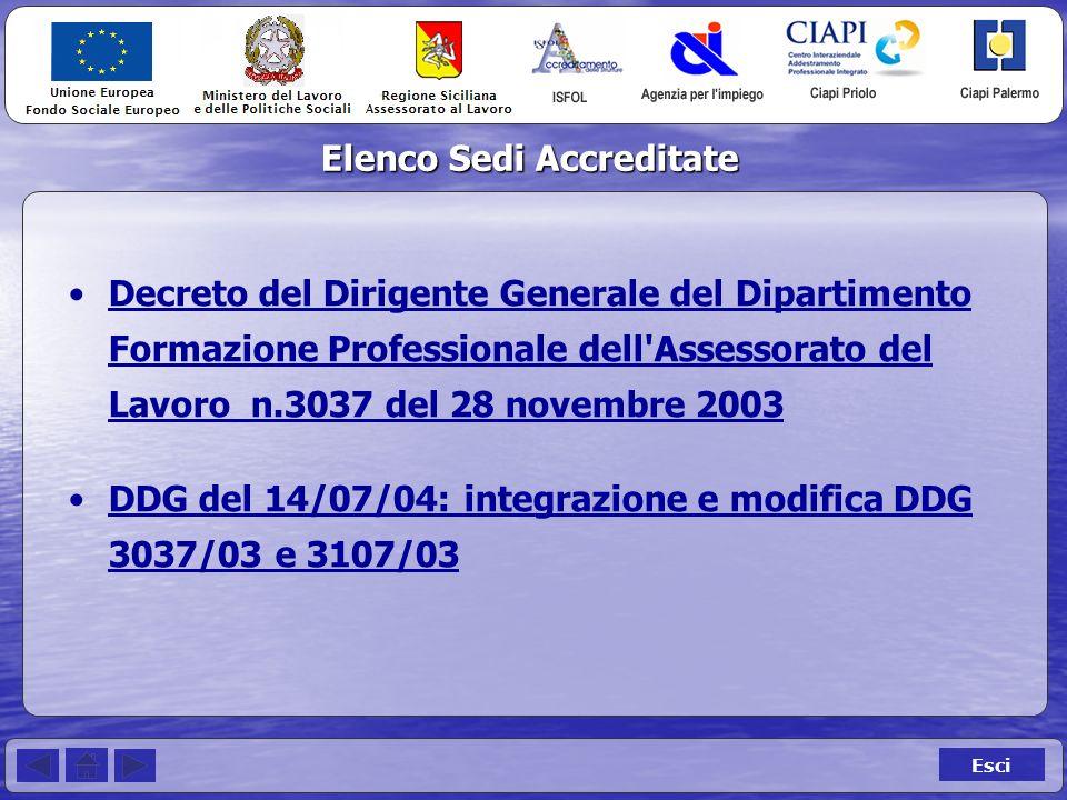 Decreto del Dirigente Generale del Dipartimento Formazione Professionale dell Assessorato del Lavoro n.3037 del 28 novembre 2003Decreto del Dirigente Generale del Dipartimento Formazione Professionale dell Assessorato del Lavoro n.3037 del 28 novembre 2003 DDG del 14/07/04: integrazione e modifica DDG 3037/03 e 3107/03DDG del 14/07/04: integrazione e modifica DDG 3037/03 e 3107/03 Elenco Sedi Accreditate Esci