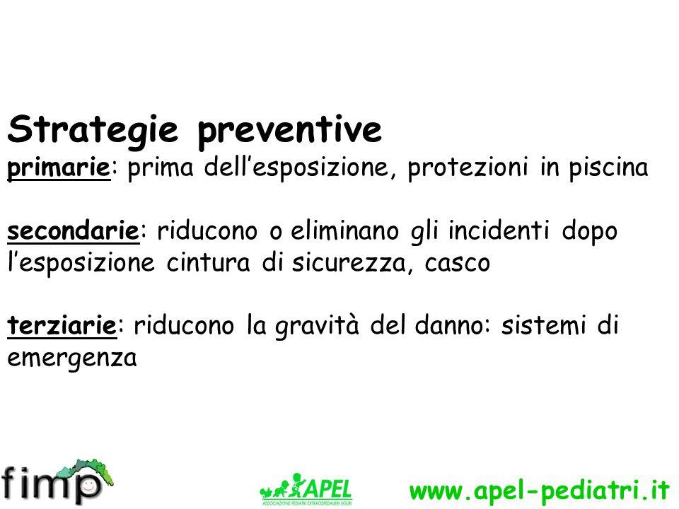 www.apel-pediatri.it Strategie preventive primarie: prima dellesposizione, protezioni in piscina secondarie: riducono o eliminano gli incidenti dopo l