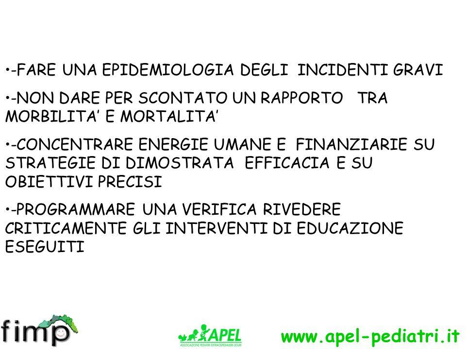 www.apel-pediatri.it -FARE UNA EPIDEMIOLOGIA DEGLI INCIDENTI GRAVI -NON DARE PER SCONTATO UN RAPPORTO TRA MORBILITA E MORTALITA -CONCENTRARE ENERGIE UMANE E FINANZIARIE SU STRATEGIE DI DIMOSTRATA EFFICACIA E SU OBIETTIVI PRECISI -PROGRAMMARE UNA VERIFICA RIVEDERE CRITICAMENTE GLI INTERVENTI DI EDUCAZIONE ESEGUITI