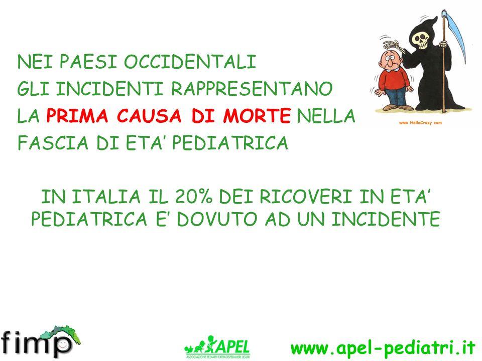 www.apel-pediatri.it Prevenibilità Gravità Frequenza
