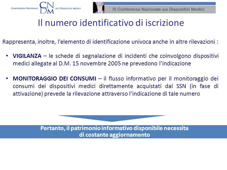 Il numero identificativo di iscrizione Pertanto, il patrimonio informativo disponibile necessita di costante aggiornamento VIGILANZA – le schede di se
