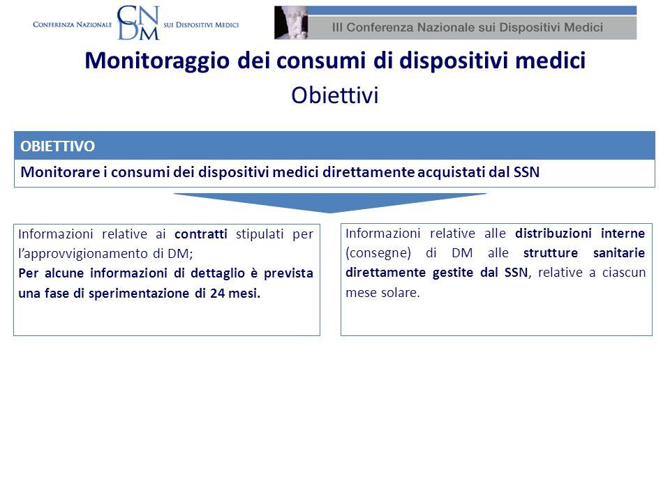 Monitoraggio dei consumi di dispositivi medici Obiettivi Informazioni relative alle distribuzioni interne (consegne) di DM alle strutture sanitarie di