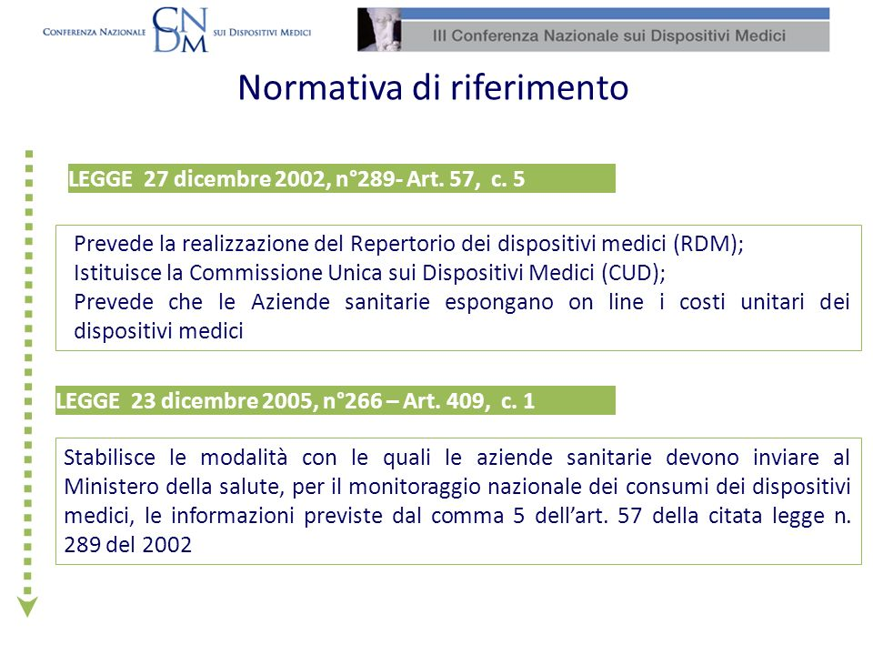 Prevede la realizzazione del Repertorio dei dispositivi medici (RDM); Istituisce la Commissione Unica sui Dispositivi Medici (CUD); Prevede che le Azi