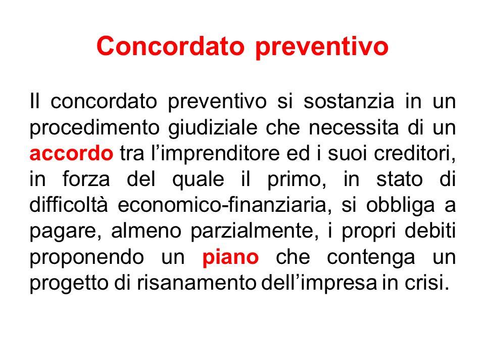 Concordato preventivo Il concordato preventivo si sostanzia in un procedimento giudiziale che necessita di un accordo tra limprenditore ed i suoi cred
