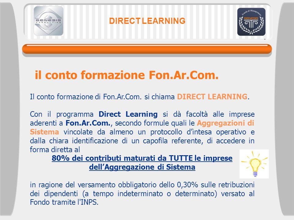 DIRECT LEARNING Il conto formazione di Fon.Ar.Com. si chiama DIRECT LEARNING. Con il programma Direct Learning si dà facoltà alle imprese aderenti a F
