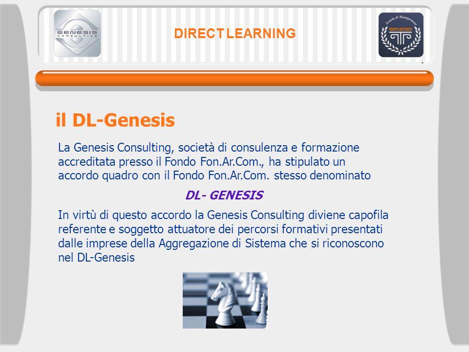 DIRECT LEARNING il DL-Genesis La Genesis Consulting, società di consulenza e formazione accreditata presso il Fondo Fon.Ar.Com., ha stipulato un accor