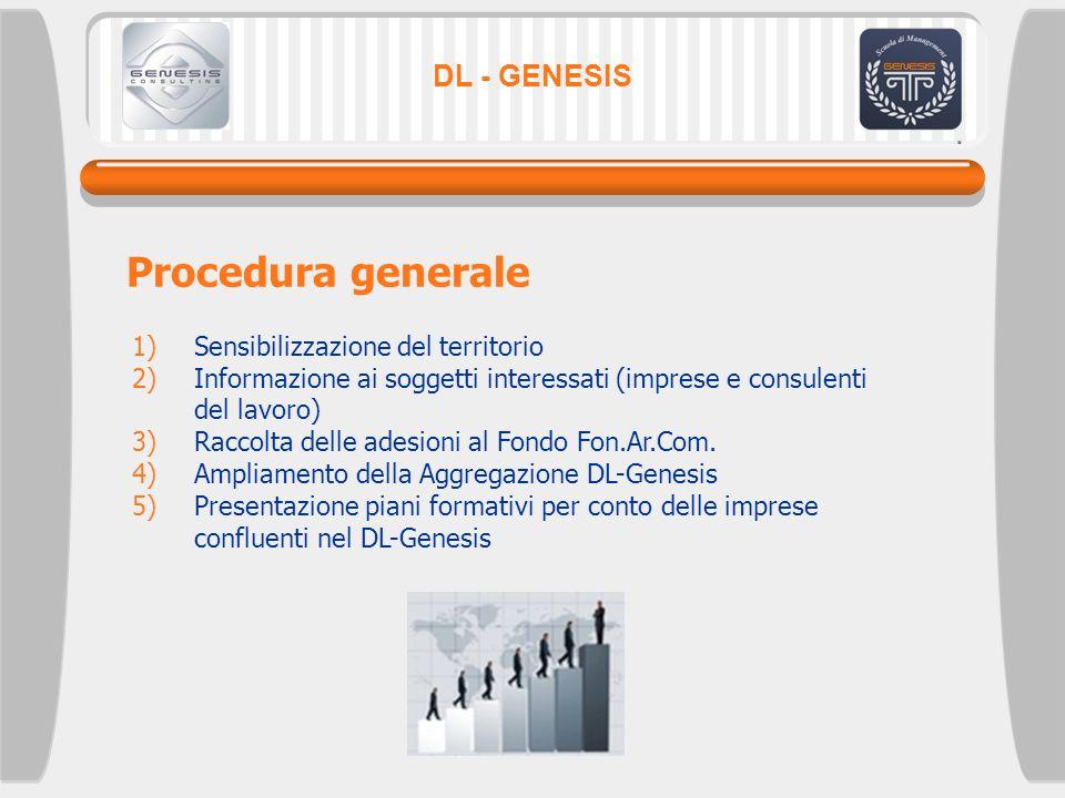 DL - GENESIS Procedura generale 1)Sensibilizzazione del territorio 2)Informazione ai soggetti interessati (imprese e consulenti del lavoro) 3)Raccolta