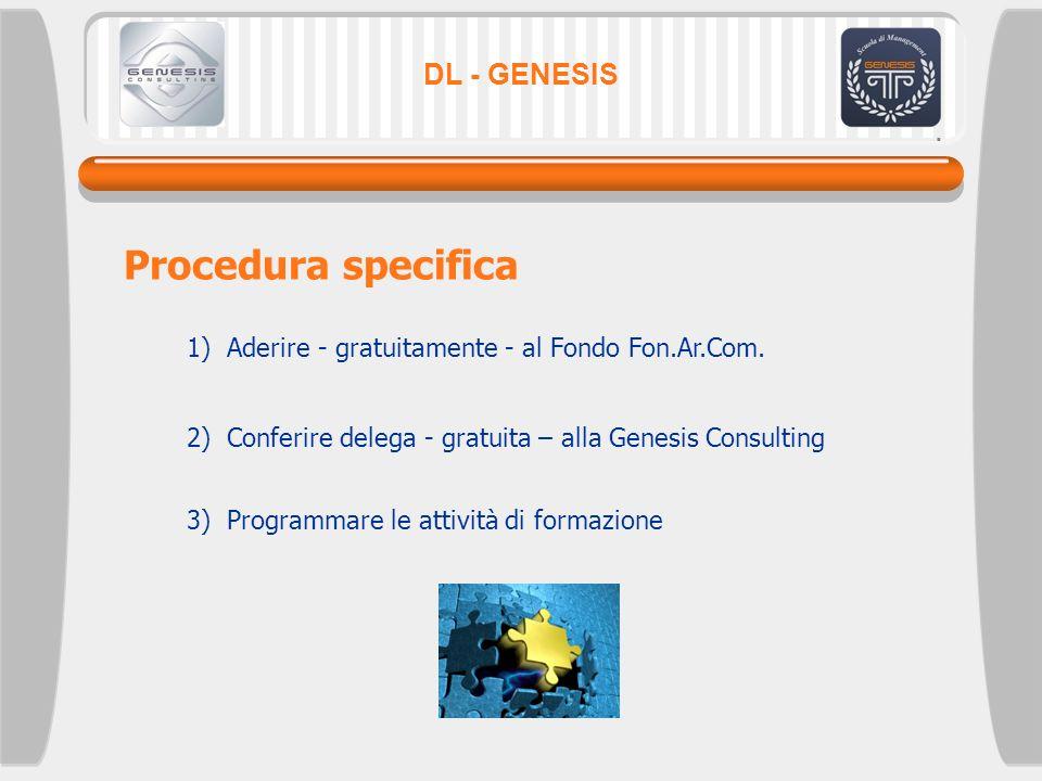 DL - GENESIS Procedura specifica 1) Aderire - gratuitamente - al Fondo Fon.Ar.Com. 2) Conferire delega - gratuita – alla Genesis Consulting 3) Program